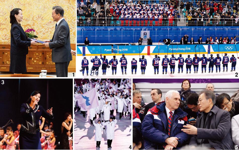 평화올림픽으로 승화된 평창올림픽