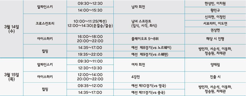 2018 평창동계패럴림픽대회 경기 일정