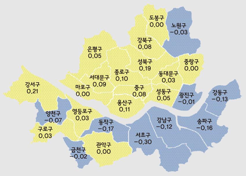 2월 넷째 주 서울 전세가격지수 변동률 (단위 : %) [출처 | 한국감정원]