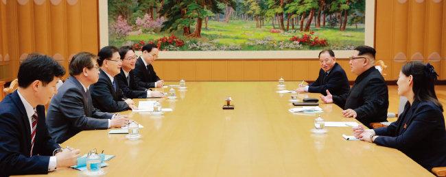3월 5일 대북특별사절단과 마주 앉은 김정은 북한 국무위원회 위원장(오른쪽 가운데). [뉴시스]
