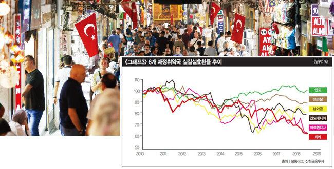터키 리라화 가치가 폭락한 직후인 8월 17일 터키 이스탄불의 대표적 쇼핑 명소인 그랜드 바자르로 몰려나온 관광객들. [뉴시스]