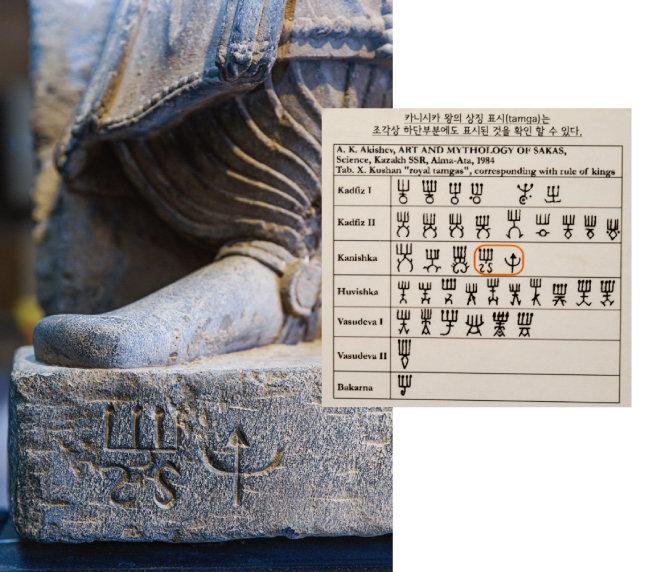 석상의 받침대 왼쪽에 새겨진 기호(왼쪽). 옛 소련 출신 고고학자 키말 아키셰프가 분류한 쿠샨왕조 7명 왕의 상징기호표에서 카니슈카 왕에 해당하는 기호와 일치한다. [김도균, 사진 제공 · 강우방]