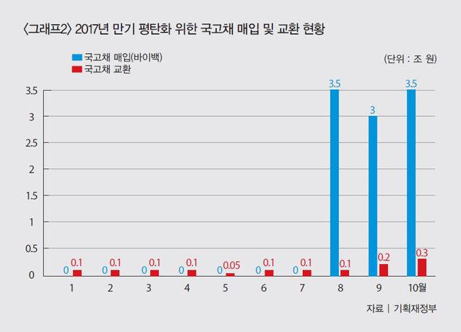 '바이백' 취소, 그날의 진실은?