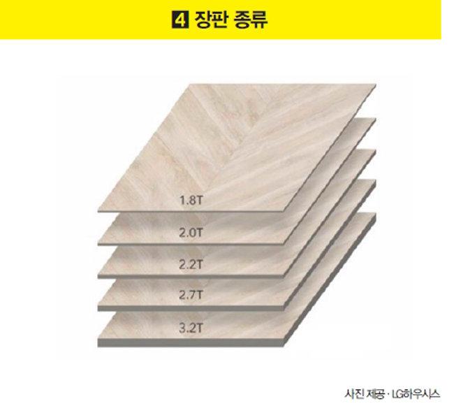 조명은 공간별로 색온도·밝기 고려, 벽지는 천장과 같은 도배지도 OK, 베란다는 곰팡이 방지 페인트는 필수