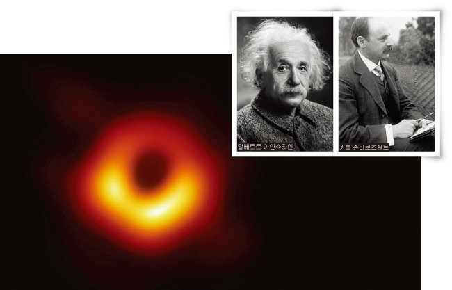 사건의 지평선 망원경으로 메시에87 중심부의 블랙홀을 촬영한 사진, 알베르트 아인슈타인, 카를 슈바르츠실트 (왼쪽부터) [AP=뉴시스, 위키피디아]