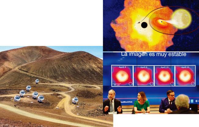 하와이 마우나케아산 정상에 있는 사건의 지평선 망원경들. 지구에서 가장 가까운 궁수자리 A* 초대질량블랙홀.칠레 산티아고에서 열린 언론 콘퍼런스(왼쪽부터 시계 방향으로 [AP=하와이 마우나케아 천문대, AP=미국 컬럼비아대, AP=뉴시스]
