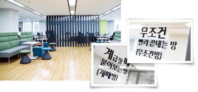 우리은행 디지털금융그룹의 휴게공간(왼쪽)과 독특한 회의실 이름들. [지호영 기자]