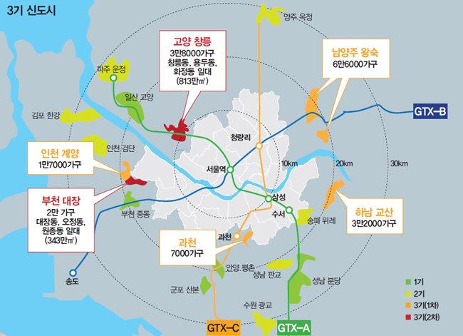 S-BRT 노선·인구 규모 보면 '똘똘한 3기 신도시' 나온다
