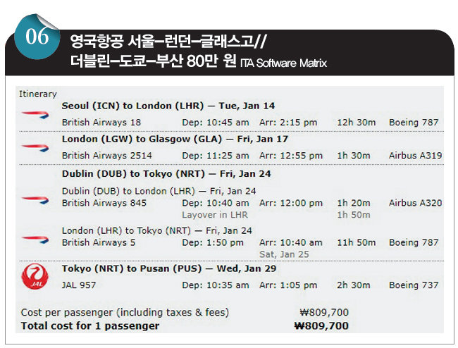 60만 원에 서울, 유럽 찍고 일본까지 간다 아입니꺼