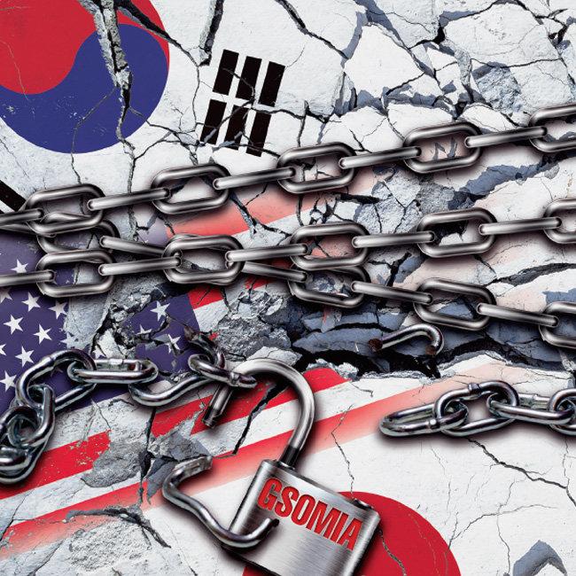 한국, 한미일 안보 공조 린치핀(지소미아) 빼다