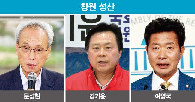 21대 총선 격전지④ 부산·경남·대구·경북