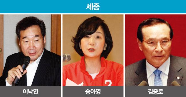 21대 총선 격전지⑤ 충청·전라