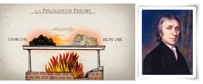 가연성 물질이 숨어 있다고 추정된 가상입자 플로지스톤의 원리도(왼쪽)와 플로지스톤을 입증하려다 산소를 발견하게 된 영국 화학자 조지프 프리스틀리. [위키피디아]