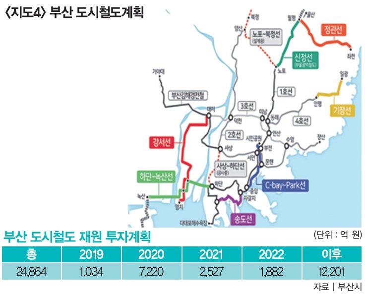 지방 집값 좌우하는 교통 개발과 수도권 근접성