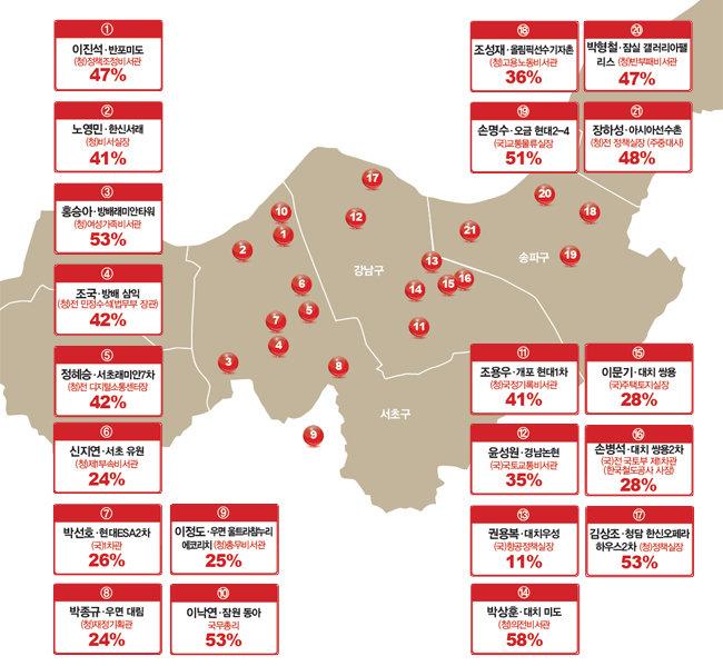 주 | (청)은 대통령비서실, (국)은 국토교통부 숫자는 2017년 5월 대비 최근 실거래가 상승률 경남논현은 전용면적 59.56m2 기준