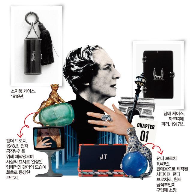 주얼리로 여성 해방 구현한 선구적인 디자인