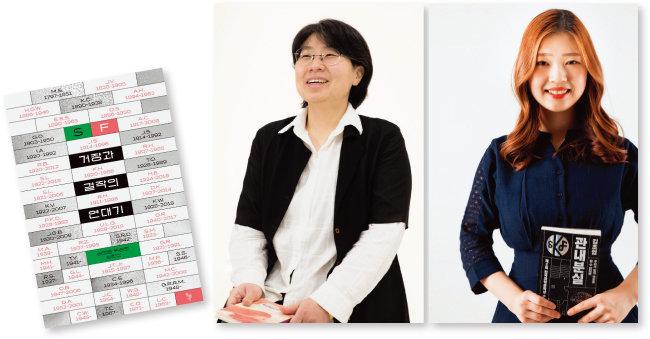 김보영(왼쪽)과 김초엽 작가. [사진 제공 · 돌베개, 박해윤 기자, 조영철 기자]