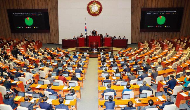고위공직자범죄수사처(공수처) 법안이 12월 30일 국회에서 열린 제374회 국회(임시회) 제1차 본회의에 상정돼 가결되고 있다. [뉴시스]