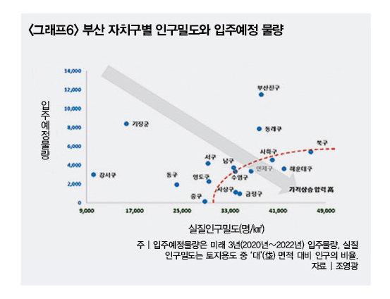 서울 새 아파트는 불패? 5000세대 넘으면 '경계'