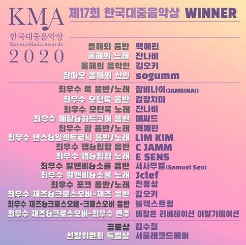 한국대중음악상_2020 수상명단. [한국대중음악상 공식 홈페이지]