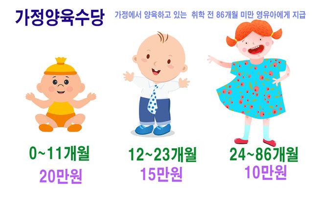 """유치원 장기 휴원에 """"퇴소 후 긴급보육"""" 늘어"""