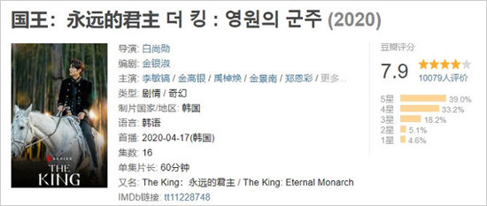 이민호 주연의 '더 킹: 영원의 군주'에 대한 중국 평점 사이트의 반응. [더우반 캡쳐]