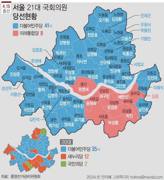 2020 총선에서 수도권 후보들은 강남을 빼고 전멸했다. 그림은 21대 총선 서울지역 개표 결과.