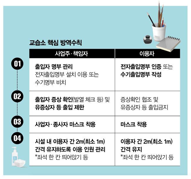[보건복지부·질병관리청 제공]