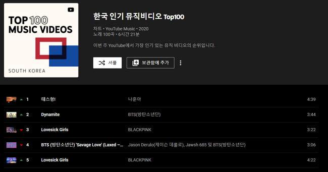 10월 23일 나훈아의 신곡 '테스형!' 뮤직비디오가 유튜브 '한국 인기 뮤직비디오 톱 100' 차트에서 1위를 차지했다. [다날엔터테인먼트]