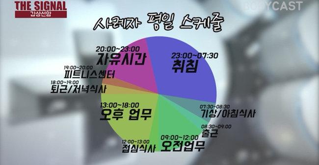 고문영 씨의 평범한 일과표.