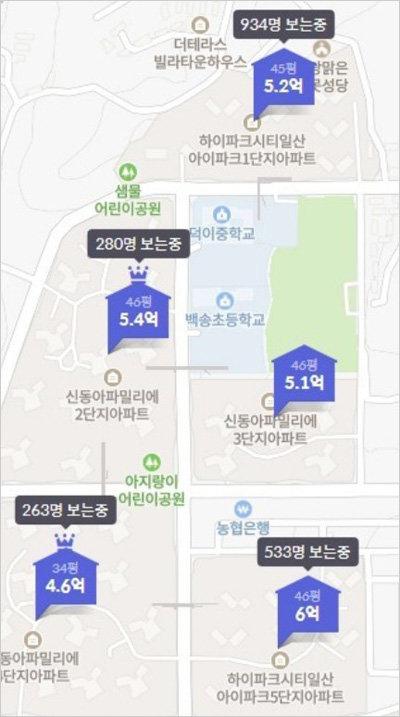 김현미 장관의 '5억 발언' 다음날인 11월 11일 호갱노노에서 하이파크시티가 검색어 순위 1위에 올랐다.