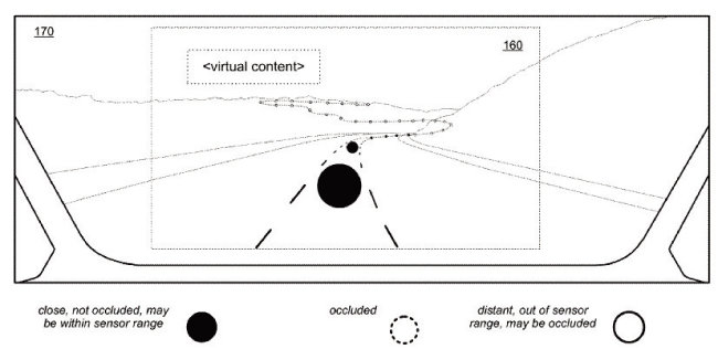 전면 유리를 통해 정보를 보여주는 증강현실(AR) 기능. [미국 특허청]