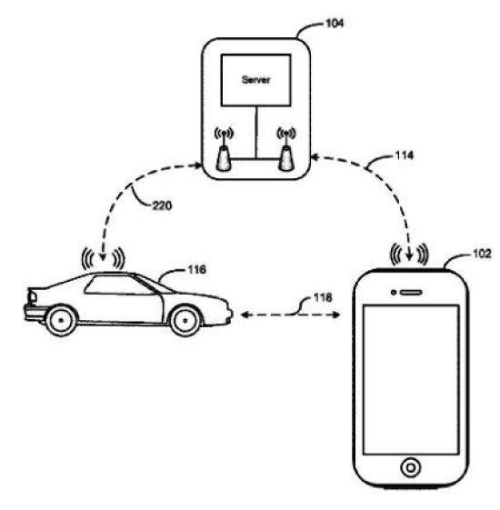 자동차와 스마트폰을 연결해 주차 위치와 관련 정보를 확인하는 기능. [미국 특허청]