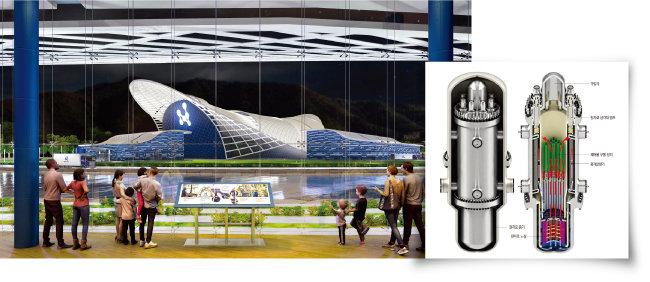 미국 원자력발전소 건설사 뉴스케일이 올해 착공할 소형모듈원자로(SMR) 구상도(왼쪽). 한국수력원자력과 한국원자력연구원이 개발에 나선 '혁신형 SMR(i-SMR)' 설계 개요도. [사진 제공 · 뉴스케일, 동아DB]