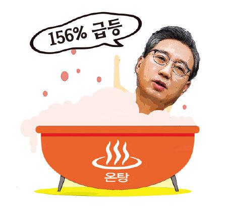 윤호영 카카오뱅크 대표.