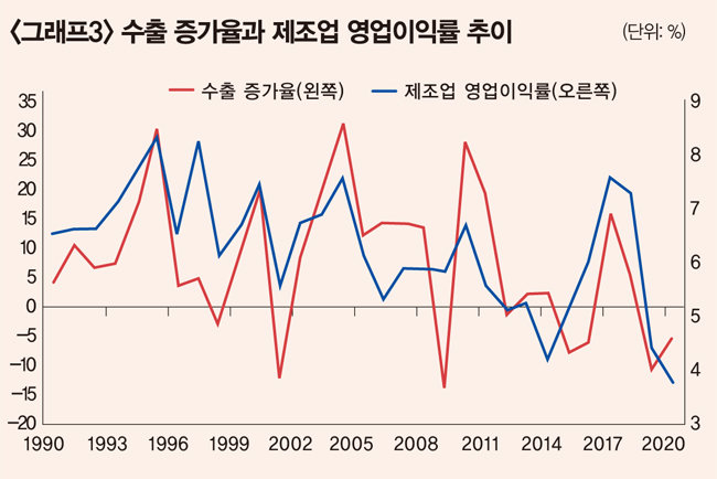 자료 | 한국은행 경제통계정보시스템, EAR리서치 계산
