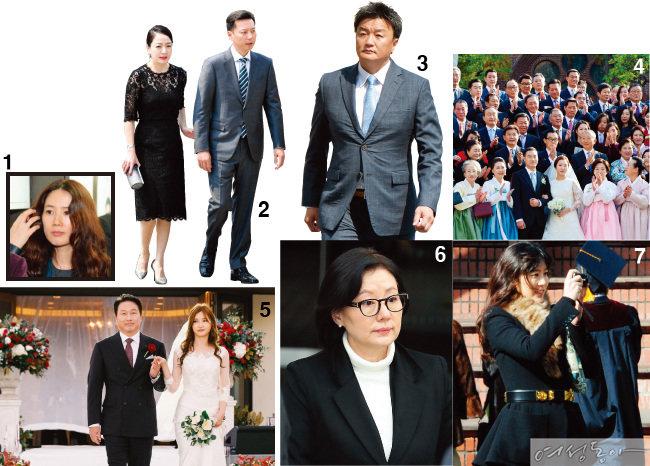 재벌, 결혼과 사랑의 사회사