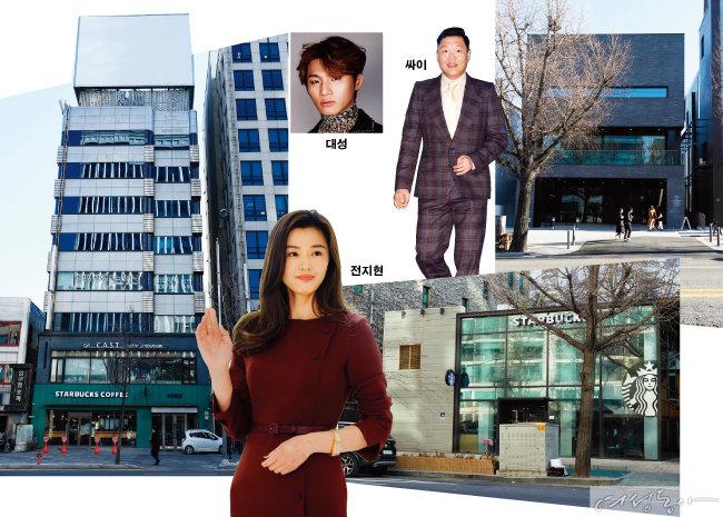 전지현, 싸이, 대성, 하정우, 송승헌, 박명수 아내 한수민 등의 공통점은 스타벅스 입점 건물주라는 점이다.
