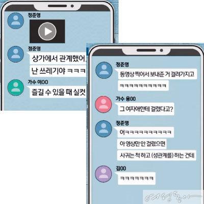 정준영이 자신의 '황금폰'으로 지인들과 나눈 대화. 몰래 촬영한 동영상을 아무런 죄의식 없이 지인들과 공유해 큰 충격을 안겼다.