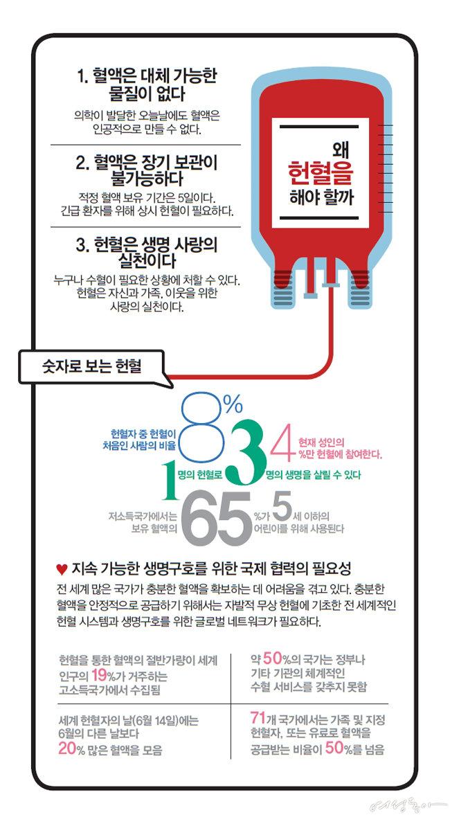 #2019세이브더월드국제포럼