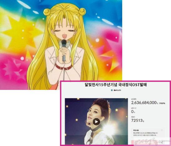 2004년 방영된 애니메이션 '달빛천사'의 15주년을 맞아 성우 이용신은 크라우드 펀딩 플랫폼에서 정식 OST 발매 프로젝트를 진행해 대박을 터뜨렸다.