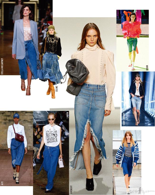 2020 fashion top trend