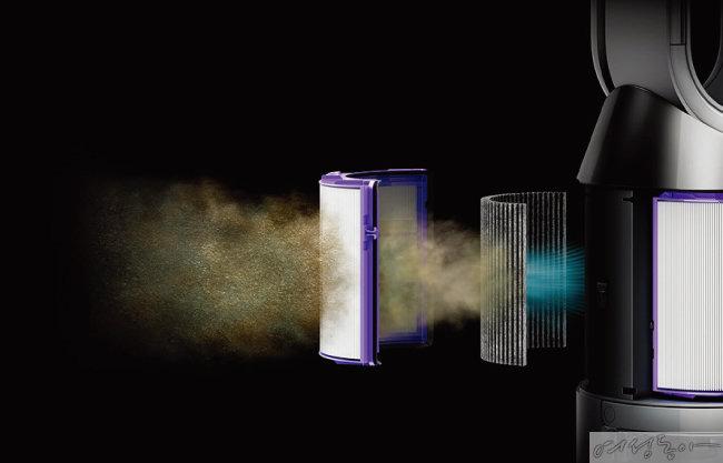 밀봉된 헤파 필터와 활성 탄소 필터, 크립토믹 필터를 통해 초미세먼지와 알레르기 유발원, 유해가스 제거.