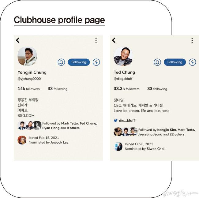 정용진 신세계 부회장, 정태영 현대카드 부회장의  클럽하우스 프로필 페이지.