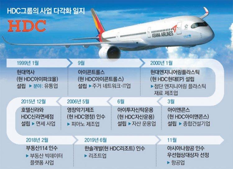 """아시아나 품은 정몽규 """"육해공 모빌리티 기업 도약"""""""