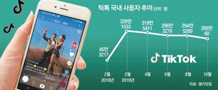 폭풍성장하던 중국 앱 틱톡 '빨간불'