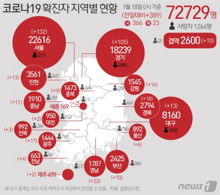 코로나가 휩쓴 대한민국, 세차례 고비…백신 확보한 2021년, 작년과 다를까