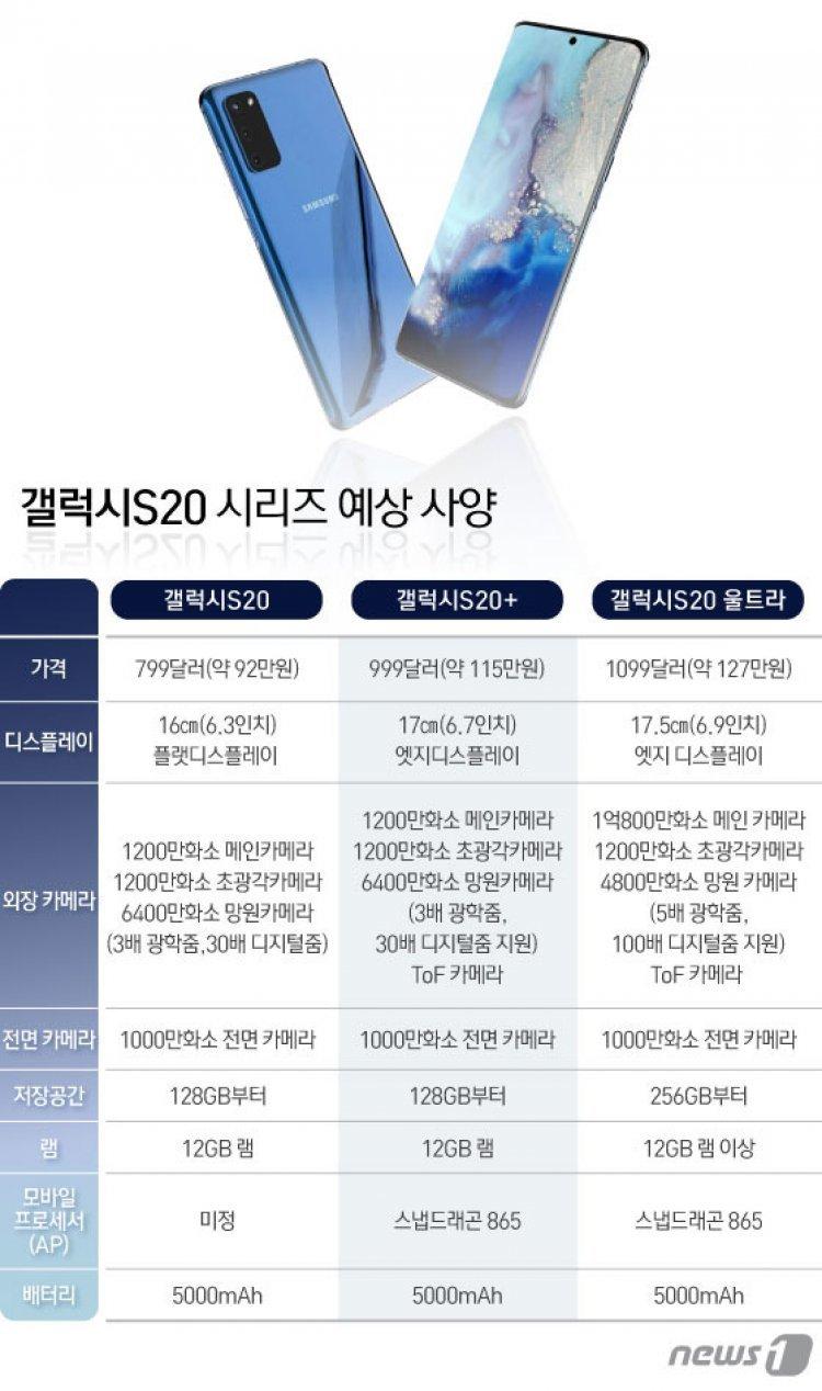 미리 보는 '삼성 언팩'… 세 가지 라인업 '갤럭시S20' 어떤 모습일까