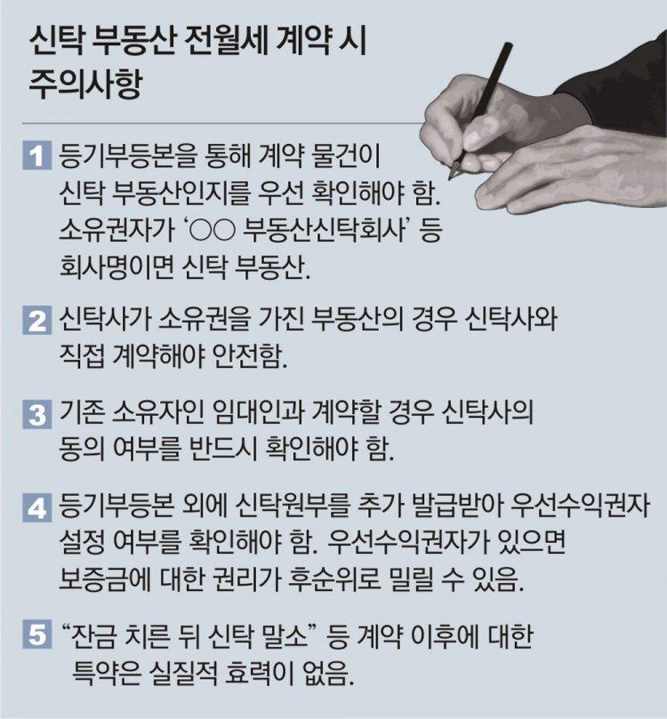 [단독]소유권 넘기고도 집주인 행세… 취준생 등 세입자 30명 쫓겨날판