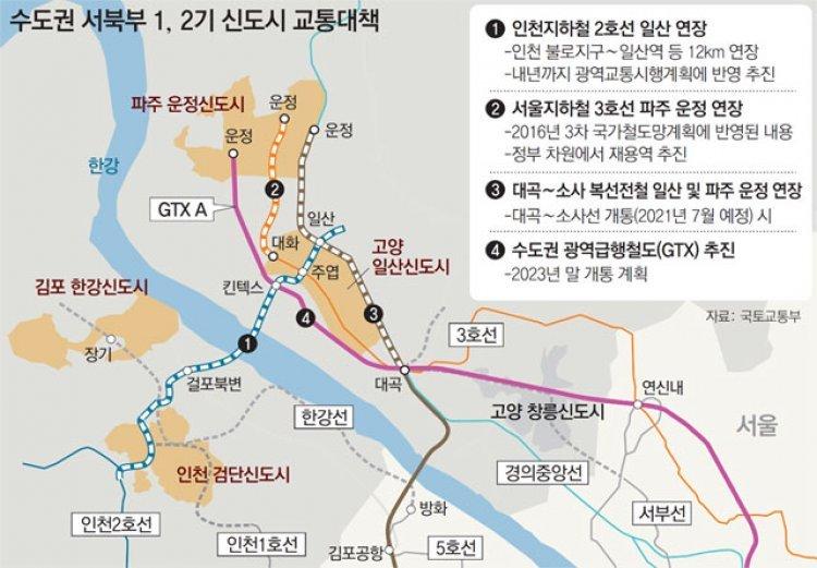 """김현미 """"인천지하철 2호선 일산까지 연장"""""""